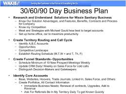 sales business plan template viplinkek info