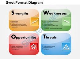 swot analysis powerpoint templates diagrams powerpoint shapes