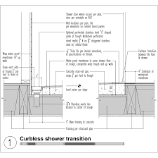 curbless shower design build blog