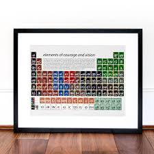 periodic table framed art rugby periodic table art print by on a sixpence notonthehighstreet com