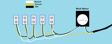receptacle wiring electrical outlets from a single outlet home