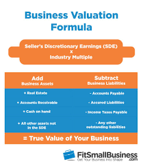 Business Valuation Report Template Worksheet by How To Value A Business The Guide To Business Valuation