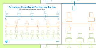 fractions on the number line worksheet percentages decimals and fractions number line activity sheet