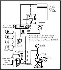 chapter 16 accumulators hydraulics u0026 pneumatics