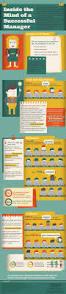 Home Design Manager Jobs Interior Design A4 Brochure Template Psd Templates Arafen