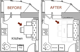 Small Kitchen Floor Plans Cosy Floor Plans For Small Kitchens Great Small Kitchen Remodel