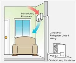 how much does a ductless air conditioner cost mitsubishi