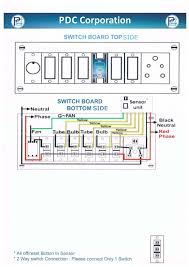 switchboard connection dolgular com