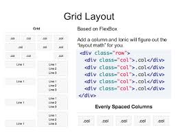 grid layout angularjs crash course in angularjs ionic deep dive