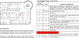 lincoln town car stereo wiring diagram with example 13734