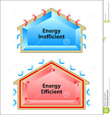 Energy Efficient House Designs The Difference Between An Energy Efficient And Energy Inefficien