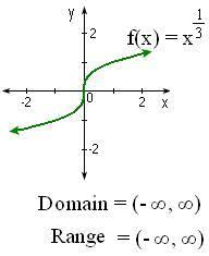 cube root how to find the cube root of a number math