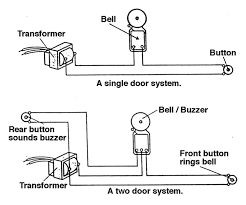 wiring wiring diagram of single doorbell wiring diagram 13343