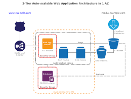 Architectural Diagrams Sample Architecture Diagram Schematics Wiring Diagram