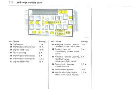 generous 2008 smart car wiring diagram ideas simple wiring diagram