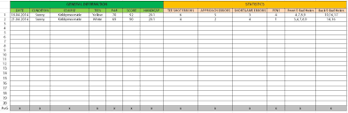 Golf Stat Tracker Spreadsheet Statistic Trackers Golf The Sand Trap Com