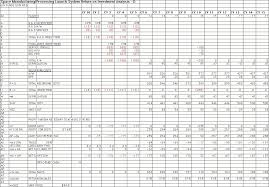 Aircraft Maintenance Tracking Spreadsheet 28 Aircraft Maintenance Tracking Spreadsheet Maintenance