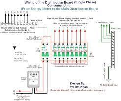 diagram circuit breaker connection diagram earth leakage