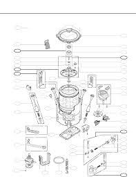 lg washers lg washing machine wf t1491tp pdf user u0027s manual free