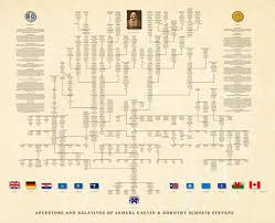 professional genealogy charts u0026 family trees genealogy researchers