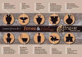 vasi etruschi vasi etruschi forma e utilizzo etruscan corner