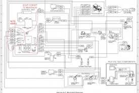 dacor range wiring diagram dacor wiring diagrams