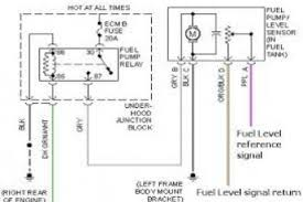 jeep tj alternator wiring diagram wiring diagram