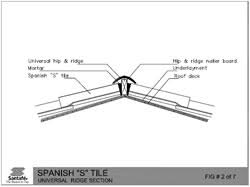 S Tile Roof Santafe Tile Roof Tile Cad Drawings Roofing Tile Cad Plans
