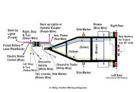 electric trailer brakes wiring diagram trailer wiring connectors