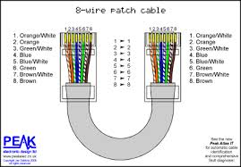 june 2015 archive free sample 4 pin wiring diagram