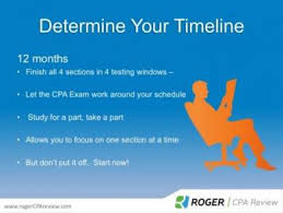 How To Put Cpa Exam On Resume How To Attack The Cpa Exam Roger Cpa Review