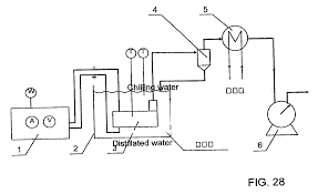 patent us20060060464 plasma formed in a fluid google patents