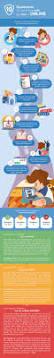 Questionnaire For Home Design by The 25 Best Parent Questionnaire Ideas On Pinterest Survey