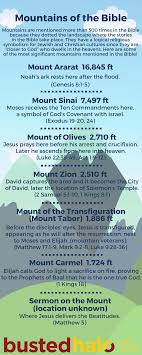 what is the significance of mountains in the bible busted halo