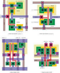 layout design cmos cmos digital integrated circuits these are a set of color plates