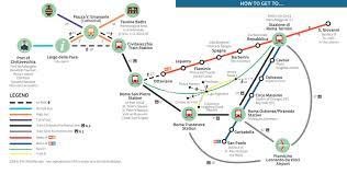Rome Metro Map by Getting Around Rome Port Mobility Civitavecchia