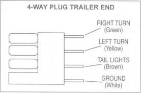4 way trailer wiring colors travelwork info