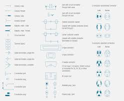 house wiring using electrical symbols u2013 cubefield co