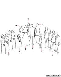 wedding ceremony layout diagram your big day christian wedding ceremony basics martha