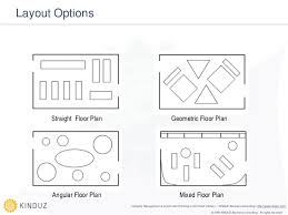 straight floor plan introduction to category management and assortment planning in the re