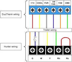 white thermostat wiring diagram simple themes duotherm wire hunter