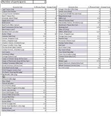 feingold diet grocery list