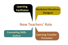 Counseling Skills For Teachers Computing Education Competence In Higher Education Challenges For
