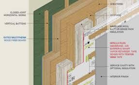 Home Needs A Dumb Home Needs A Smart Wall Treehugger