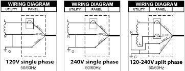 220 generator wiring diagram 220 plug diagram floor drain