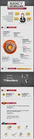 Cv Quebec by Best 25 Project Manager Resume Ideas On Pinterest Project