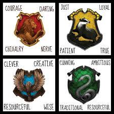 Harry Potter House Meme - hogwarts house word splash by renngeek on deviantart