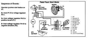 onan 4 5 genset wiring diagram diagram wiring diagrams for diy