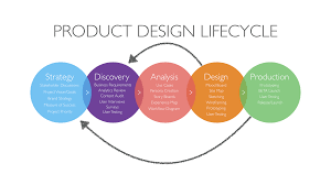 product design product design playbook uxdesign cc