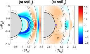 helio u0026 astro plasmas pppl theory